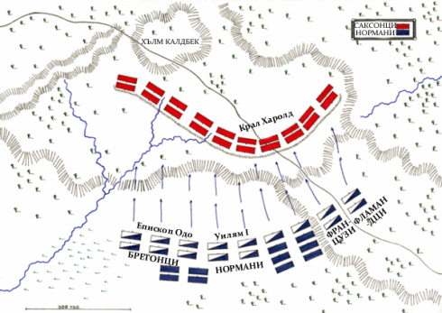 Схема на битката