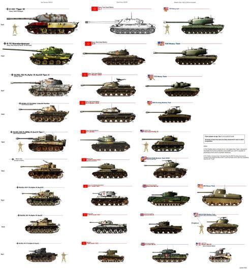 todos-los-blindados-IIGM_1200px